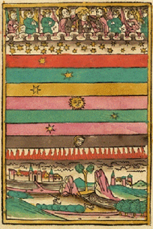 The heavenly spheres, as depicted in Book of Nature (1481)